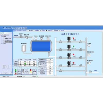 二次供水监控/二次供水物联网监控终端