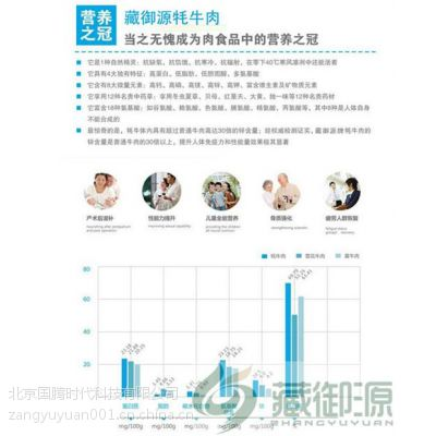 北京牛肉厂家 高原礼盒、北京牛肉厂家、藏御源(在线咨询)