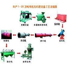 黑龙江有机肥生产线有机肥生产相关配套设备