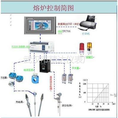 供应工业炉熔炉温度控制系统/模块化控制/电炉人机界面操作