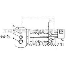供应智能型管网(无负压)供水设备