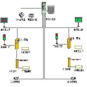 供应智能楼宇对讲系统维修  考勤系统设备销售