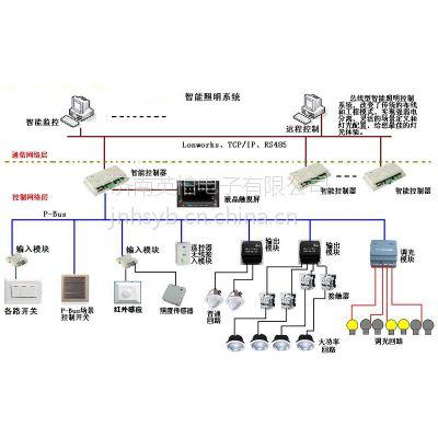 长仁CR-K智能照明控制器价格