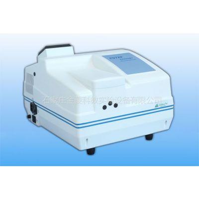 供应F97XP荧光分光光度计