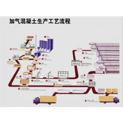 山东宏发供应加气块设备 加气混凝土设备 加气混凝土砌块设备