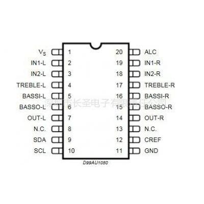供应CD54ACT151F3A 航空电子元器件 德州TI代理