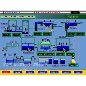 承接自来水、污水厂自动化工程 楼宇自控 西门子