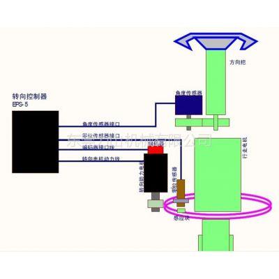 供应叉车用EPS电子助力转向系统、堆高车用电动助力转向系统