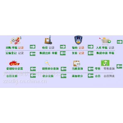 供应gsp管理软件