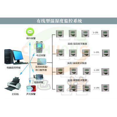 供应医药GMP/GSP认证温湿度监控系统