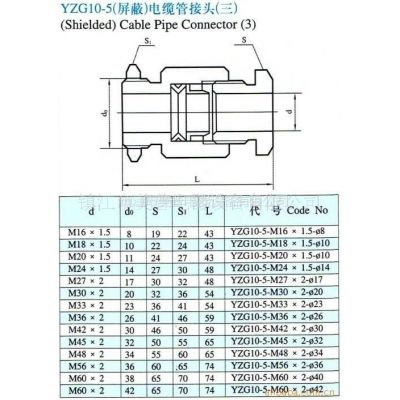 供应YZG10-5(屏蔽)电缆管接头