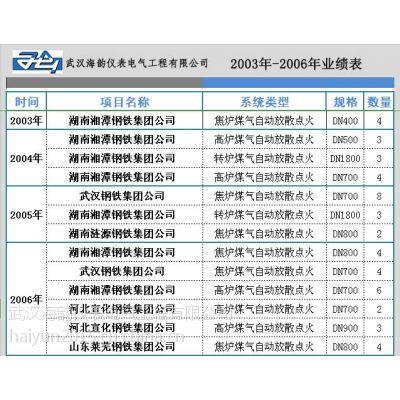 武汉海韵仪表工程业绩表