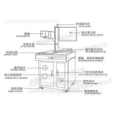 光纤激光打印机 广泛可应用于金属打印