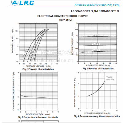 LRC开关二极管L1SS400GT1G S0D723