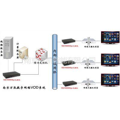 供应IP网络VOD视频点播系统