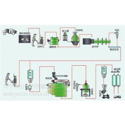 杂木造粒机成套设备生产线