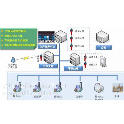 生产现场透明化监测软件