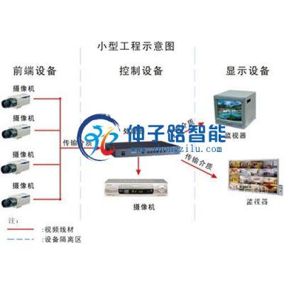 南京幼儿园远程监控APP、学校远程视频监控系统,仲子路智能