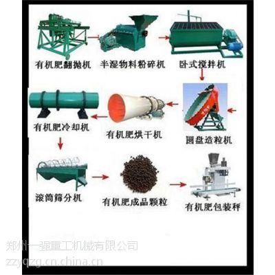 郑州瑞恒机械制造(在线咨询)_有机肥设备_贵州污泥有机肥设备