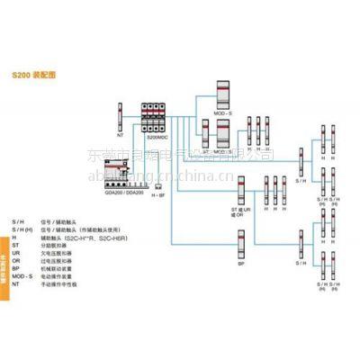 ABB(多图)|ABB直流空开S200MDC|ABB直流