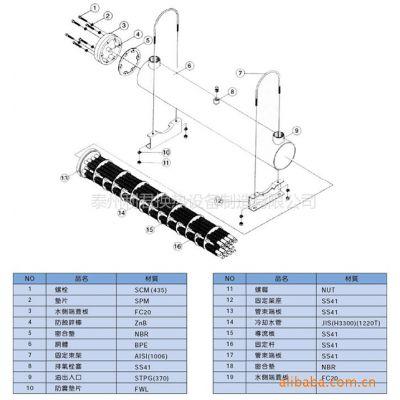 供应多管式水冷却器KMCL--6Y50 管式冷却器