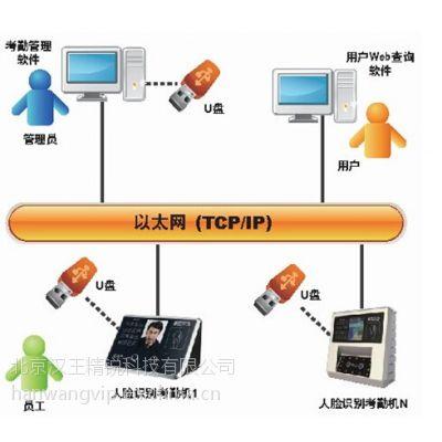 汉王人脸识别考勤机广域网系统