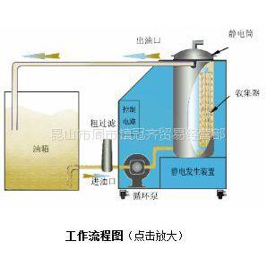 供应静电净油机,滤油机,节油设备