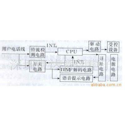 供应电话远程控制器/系统 方案开发/产品开发设计