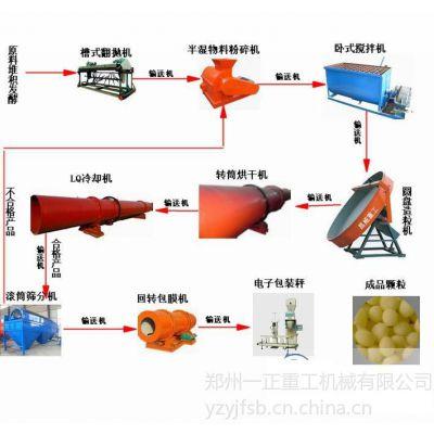 供应小型鸡粪有机肥生产线,鸡粪有机肥设备厂家直销
