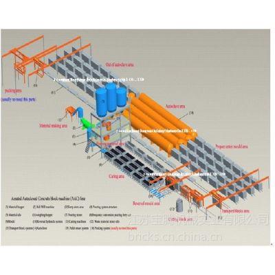 供应加气混凝土砌块生产线工艺流程