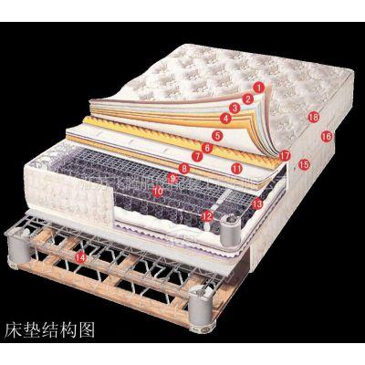 供应船用床垫,船用弹簧床垫,弹簧床垫,船用床垫