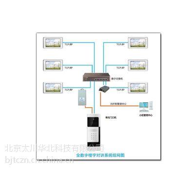 智能楼宇对讲系统 3000全数字楼宇对讲系统 可视对讲产品 太川科技
