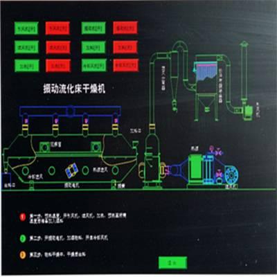 杰创干燥新设计理念的氯化胆碱流化床干燥机 氯化胆碱振动流化床烘干设备