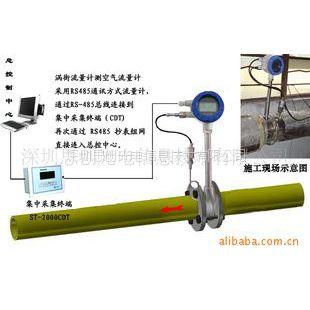 供应气体流量计(仪表智能远程抄表系统)应用方案用于工厂生产线