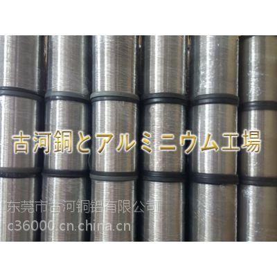 5154铝线材