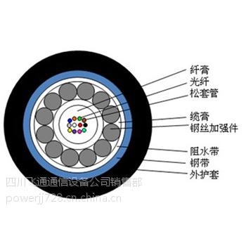 GYXTS-12B1 GYXTS-6B1防鼠埋地光缆管道甘肃贵州价格