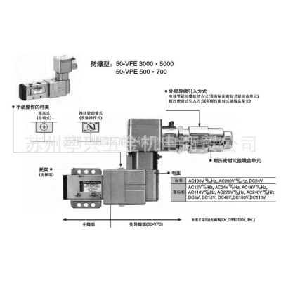 供应SMC 气动元件 50-VFE5220-4E1-02 3 5通 防爆型 电磁阀