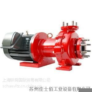 进口日本PANWORLD循环泵