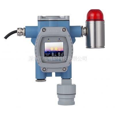 联氨检测仪,进口联氨检测仪,联氨检测仪价格,联氨检测仪厂家