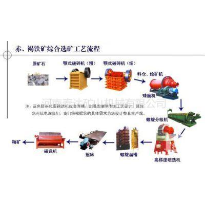 供应防止选矿设备腐蚀的三种方法