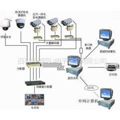 供应视频监控系统/监控