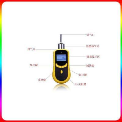 TD1198-N2泵吸式氮气检测仪品质保证,天地首和气体检测仪
