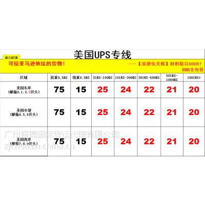 美国UPS专线,广州到美国