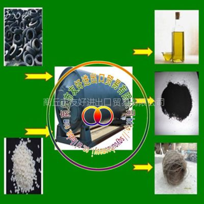 供应热销中-无烟式环保型废塑料、橡胶、轮胎炼化设备