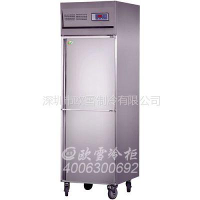 供应便利店冷柜如何选择