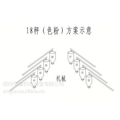 供应订做成套生产线流水线控制系统 海富机电 专业自动化产品线 设计