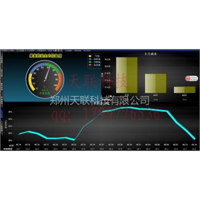 供应郑州股票软件开发