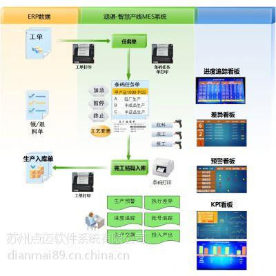 苏州生产车间LED可视化系统