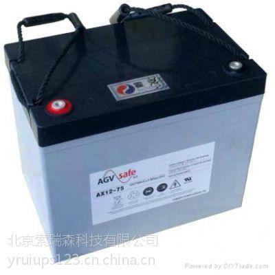 霍克HAWKER蓄电池12TE90价格