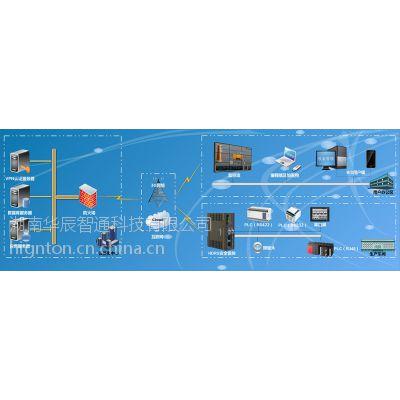 华辰智通设备云远程综合管理系统——HDRS
